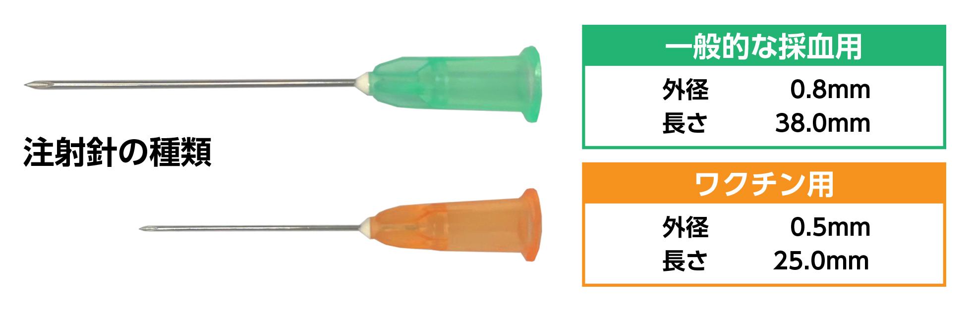 注射 筋肉 コロナ ワクチン 筋肉注射は痛い?皮下注射との違いとメリット・効果・副作用 [痛み・疼痛]